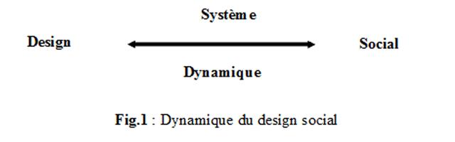 schéma-1