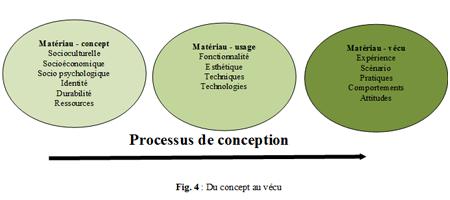schéma4